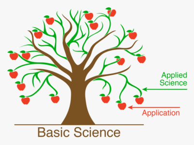 Basic Science For JSS